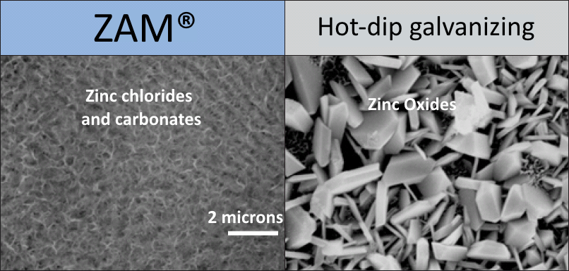 Magnified view of ZAM® coating and hot-dip galvanizing